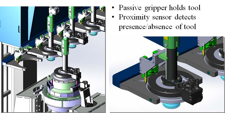 Rivet Machine Anvils : Electroimpact e squeeze riveter